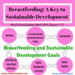 Benefits of Breastfeeding as a Key to Sustainable Development